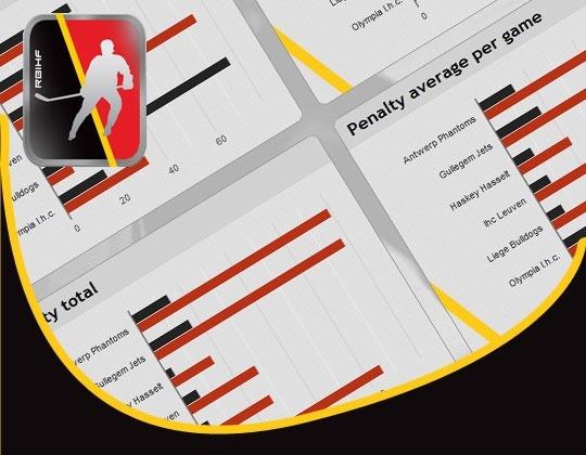 Spelers statistieken online beschikbaar.
