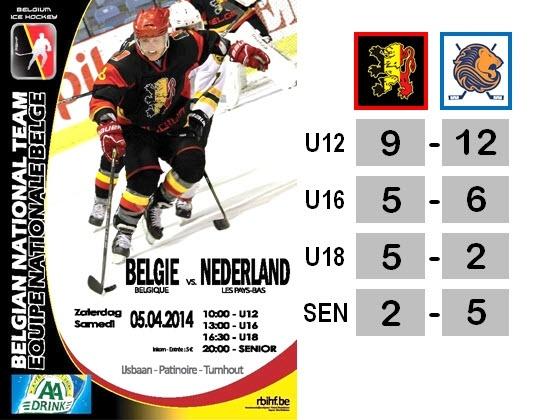 België - Nederland