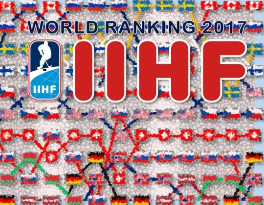 World Ranking Update!