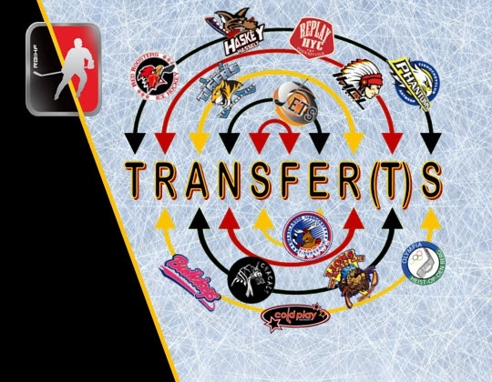 Nationale transfers 2015-2016