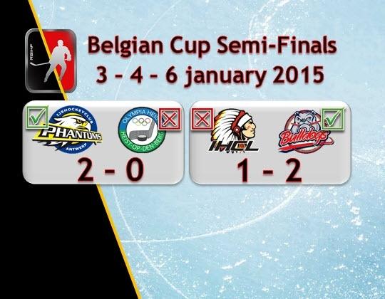 Halve Finales en Finale van de Beker van België 2015